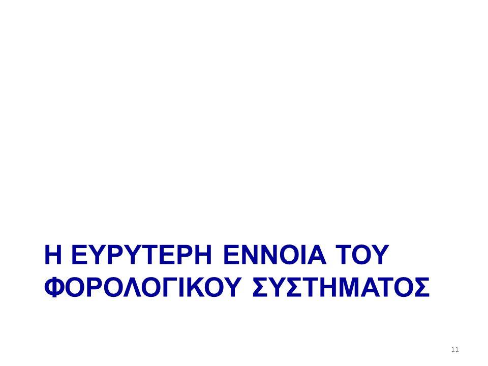 Η ΕΥΡΥΤΕΡΗ ΕΝΝΟΙΑ ΤΟΥ ΦΟΡΟΛΟΓΙΚΟΥ ΣΥΣΤΗΜΑΤΟΣ 11