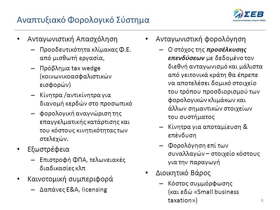 Αναπτυξιακό Φορολογικό Σύστημα • Ανταγωνιστική Απασχόληση – Προοδευτικότητα κλίμακας Φ.Ε.
