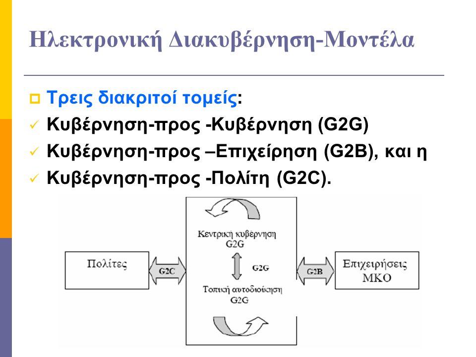 Ηλεκτρονική Διακυβέρνηση-Μοντέλα  Τρεις διακριτοί τομείς:  Κυβέρνηση-προς -Κυβέρνηση (G2G)  Κυβέρνηση-προς –Επιχείρηση (G2B), και η  Κυβέρνηση-προ