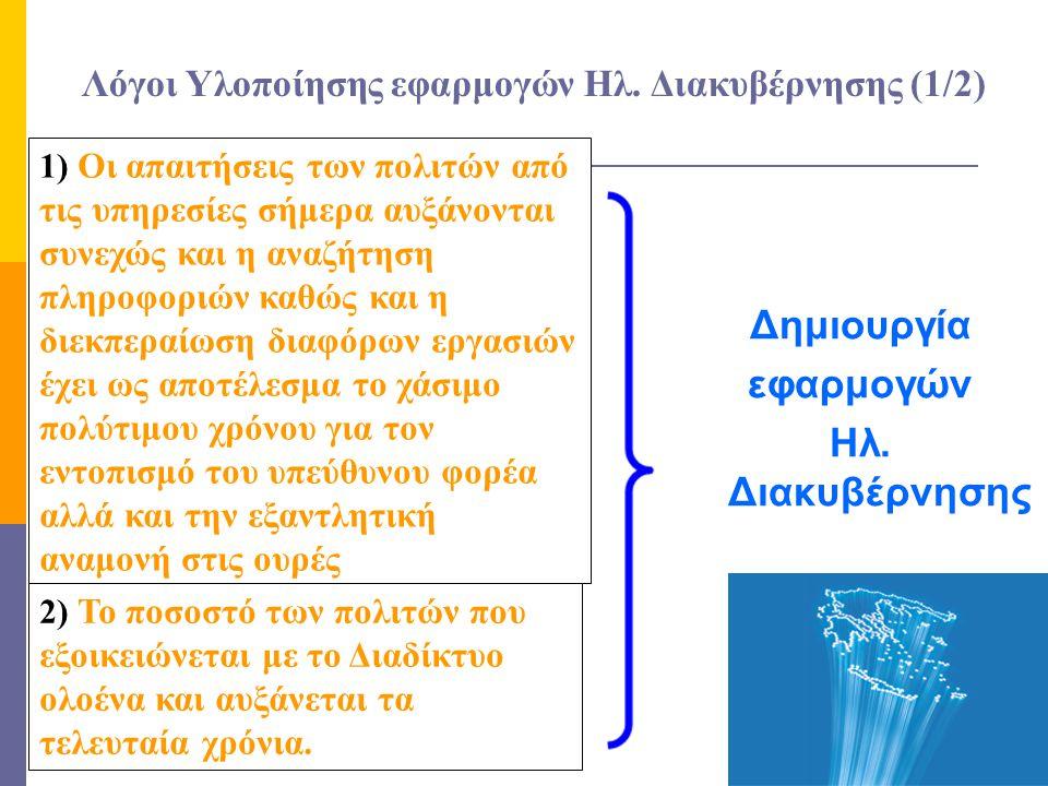 Λόγοι Υλοποίησης εφαρμογών Ηλ. Διακυβέρνησης (1/2) Δημιουργία εφαρμογών Ηλ. Διακυβέρνησης 1) Οι απαιτήσεις των πολιτών από τις υπηρεσίες σήμερα αυξάνο