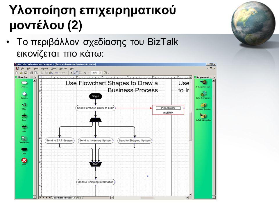 Υλοποίηση επιχειρηματικού μοντέλου (2) •Το περιβάλλον σχεδίασης του BizTalk εικονίζεται πιο κάτω: