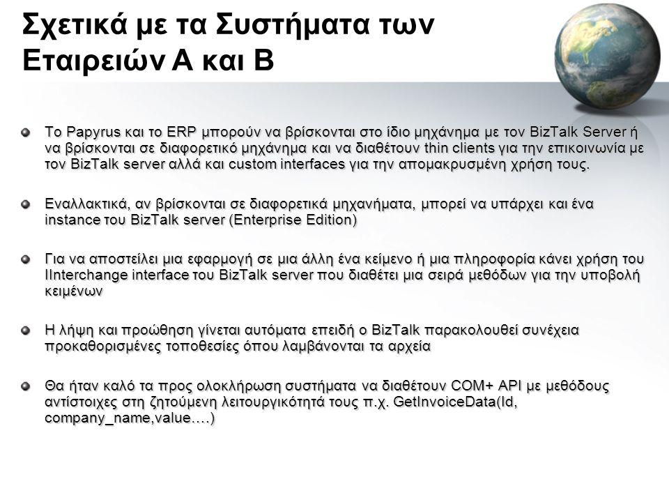 Σχετικά με τα Συστήματα των Εταιρειών Α και Β Το Papyrus και το ERP μπορούν να βρίσκονται στο ίδιο μηχάνημα με τον BizTalk Server ή να βρίσκονται σε διαφορετικό μηχάνημα και να διαθέτουν thin clients για την επικοινωνία με τον BizTalk server αλλά και custom interfaces για την απομακρυσμένη χρήση τους.