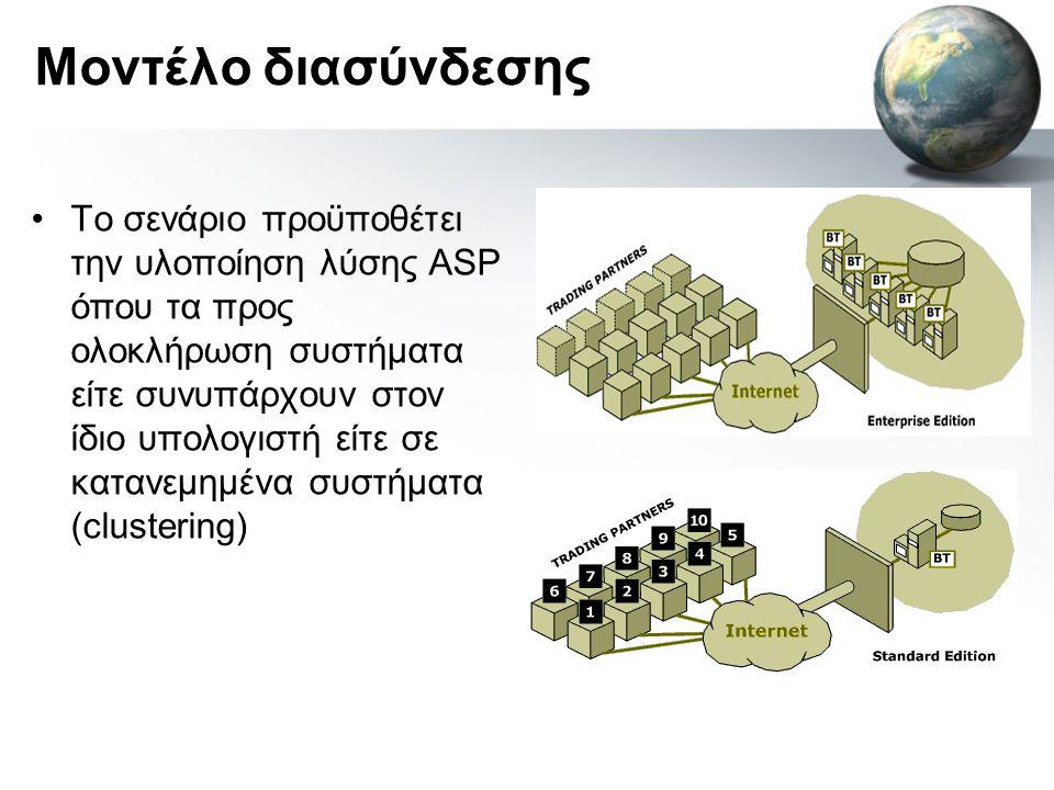 Μοντέλο διασύνδεσης •Το σενάριο προϋποθέτει την υλοποίηση λύσης ASP όπου τα προς ολοκλήρωση συστήματα είτε συνυπάρχουν στον ίδιο υπολογιστή είτε σε κατανεμημένα συστήματα (clustering)