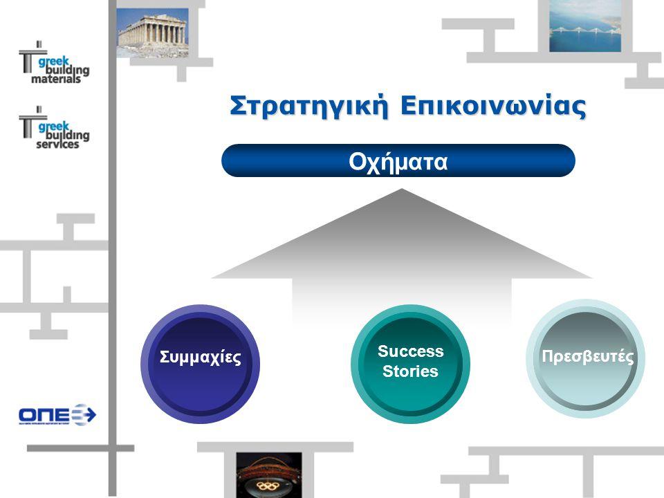 Στρατηγική Επικοινωνίας Οχήματα Συμμαχίες Success Stories Πρεσβευτές