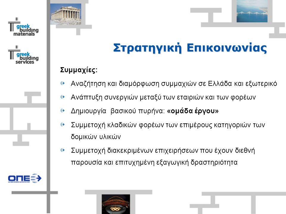 Στρατηγική Επικοινωνίας Συμμαχίες: Αναζήτηση και διαμόρφωση συμμαχιών σε Ελλάδα και εξωτερικό Ανάπτυξη συνεργιών μεταξύ των εταιριών και των φορέων Δημιουργία βασικού πυρήνα: «ομάδα έργου» Συμμετοχή κλαδικών φορέων των επιμέρους κατηγοριών των δομικών υλικών Συμμετοχή διακεκριμένων επιχειρήσεων που έχουν διεθνή παρουσία και επιτυχημένη εξαγωγική δραστηριότητα