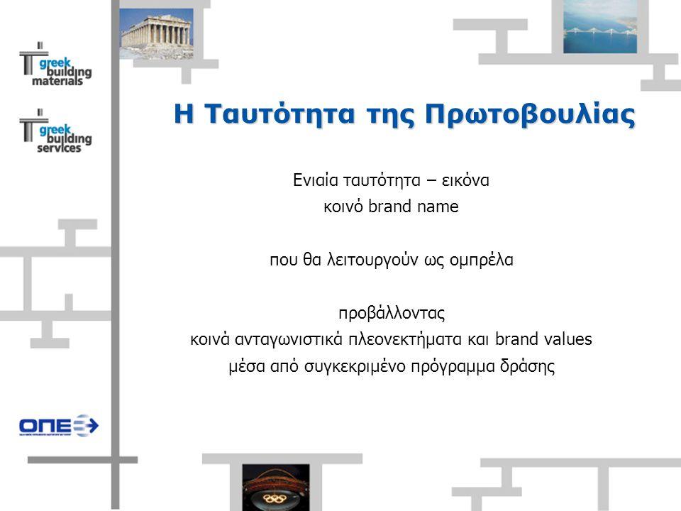 Η Ταυτότητα της Πρωτοβουλίας Ενιαία ταυτότητα – εικόνα κοινό brand name που θα λειτουργούν ως ομπρέλα προβάλλοντας κοινά ανταγωνιστικά πλεονεκτήματα και brand values μέσα από συγκεκριμένο πρόγραμμα δράσης