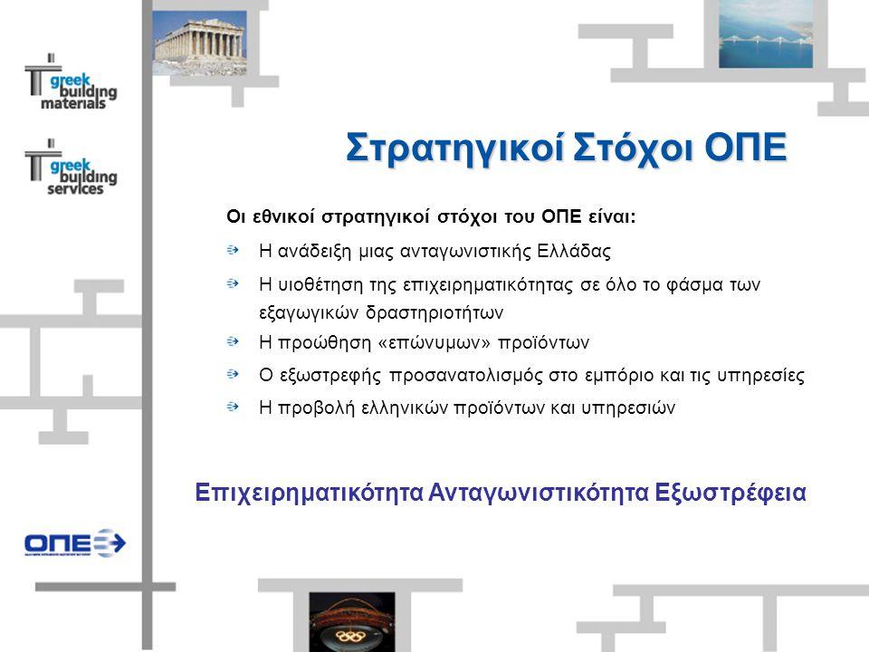 Στρατηγικοί Στόχοι ΟΠΕ Οι εθνικοί στρατηγικοί στόχοι του ΟΠΕ είναι: Η ανάδειξη μιας ανταγωνιστικής Ελλάδας Η υιοθέτηση της επιχειρηματικότητας σε όλο το φάσμα των εξαγωγικών δραστηριοτήτων Η προώθηση «επώνυμων» προϊόντων Ο εξωστρεφής προσανατολισμός στο εμπόριο και τις υπηρεσίες Η προβολή ελληνικών προϊόντων και υπηρεσιών Eπιχειρηματικότητα Ανταγωνιστικότητα Εξωστρέφεια