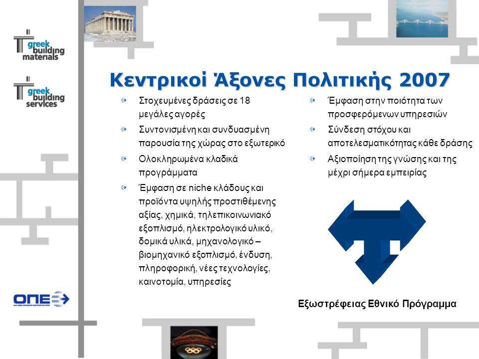 Κεντρικοί Άξονες Πολιτικής 2007 Στοχευμένες δράσεις σε 18 μεγάλες αγορές Συντονισμένη και συνδυασμένη παρουσία της χώρας στο εξωτερικό Ολοκληρωμένα κλαδικά προγράμματα Έμφαση σε niche κλάδους και προϊόντα υψηλής προστιθέμενης αξίας, χημικά, τηλεπικοινωνιακό εξοπλισμό, ηλεκτρολογικό υλικό, δομικά υλικά, μηχανολογικό – βιομηχανικό εξοπλισμό, ένδυση, πληροφορική, νέες τεχνολογίες, καινοτομία, υπηρεσίες Εξωστρέφειας Εθνικό Πρόγραμμα Έμφαση στην ποιότητα των προσφερόμενων υπηρεσιών Σύνδεση στόχου και αποτελεσματικότητας κάθε δράσης Αξιοποίηση της γνώσης και της μέχρι σήμερα εμπειρίας