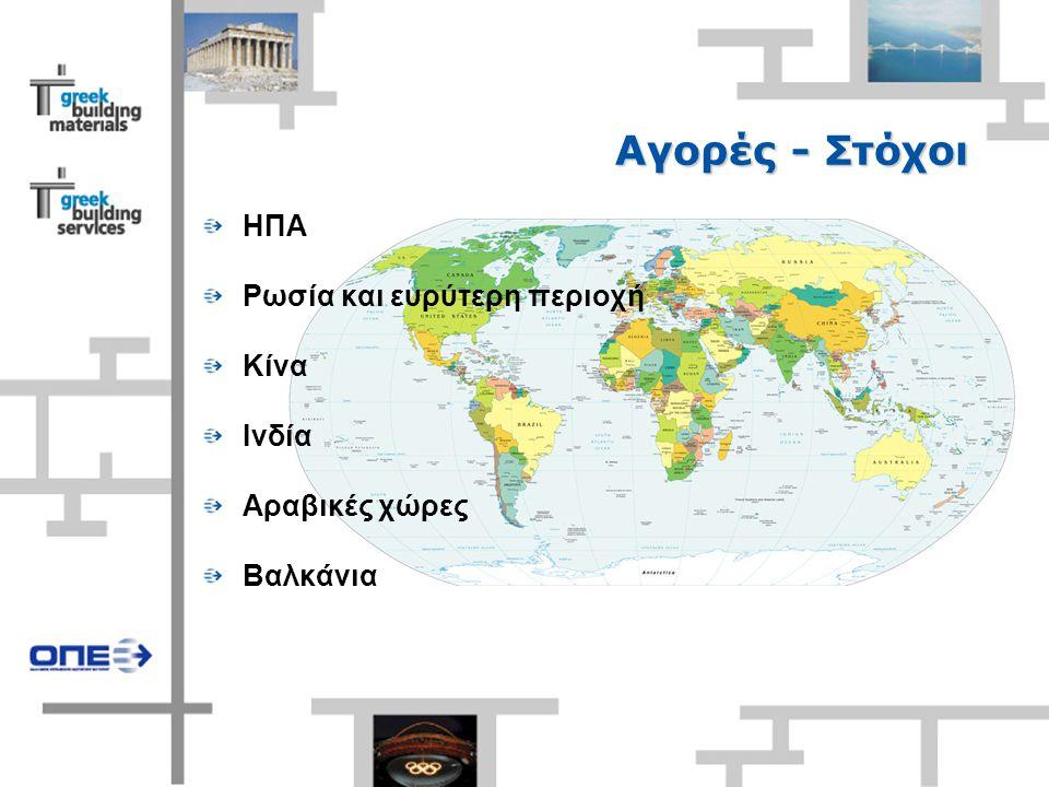 Αγορές - Στόχοι ΗΠΑ Ρωσία και ευρύτερη περιοχή Κίνα Ινδία Αραβικές χώρες Βαλκάνια