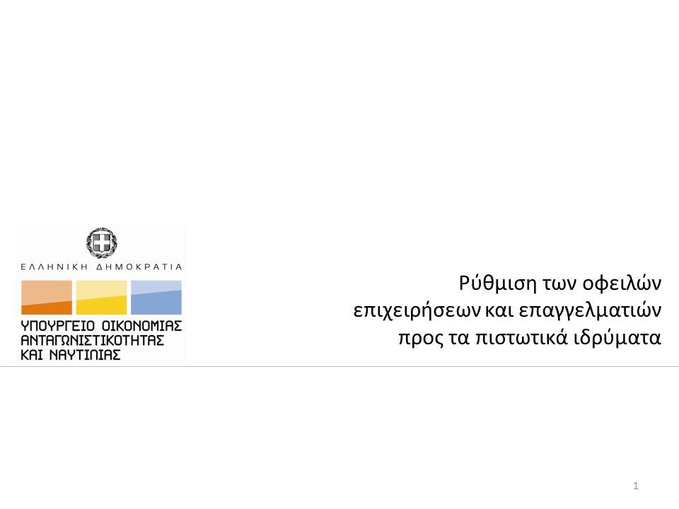 Β1.Ποσό ρύθμισης – 250.000 € ανά πιστωτικό ίδρυμα – και μέχρι 1 εκ.