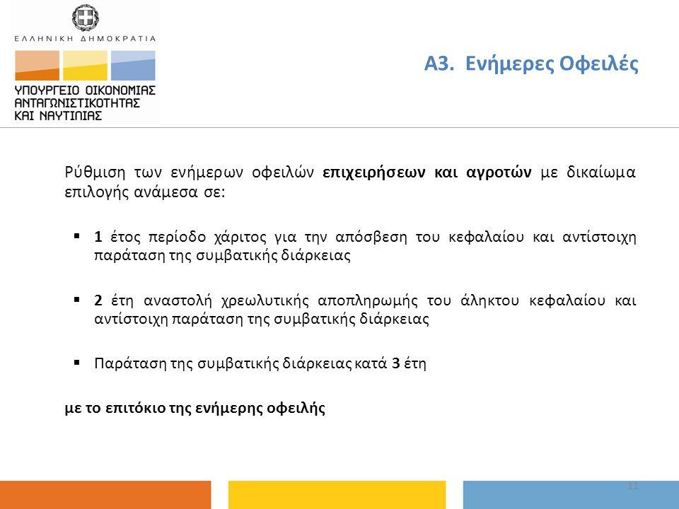 Α3. Ενήμερες Οφειλές Ρύθμιση των ενήμερων οφειλών επιχειρήσεων και αγροτών με δικαίωμα επιλογής ανάμεσα σε:  1 έτος περίοδο χάριτος για την απόσβεση