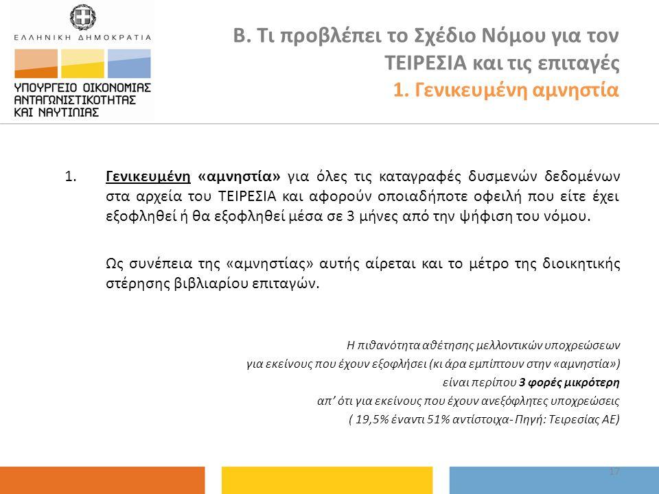 Β. Τι προβλέπει το Σχέδιο Νόμου για τον ΤΕΙΡΕΣΙΑ και τις επιταγές 1. Γενικευμένη αμνηστία 1. Γενικευμένη «αμνηστία» για όλες τις καταγραφές δυσμενών δ