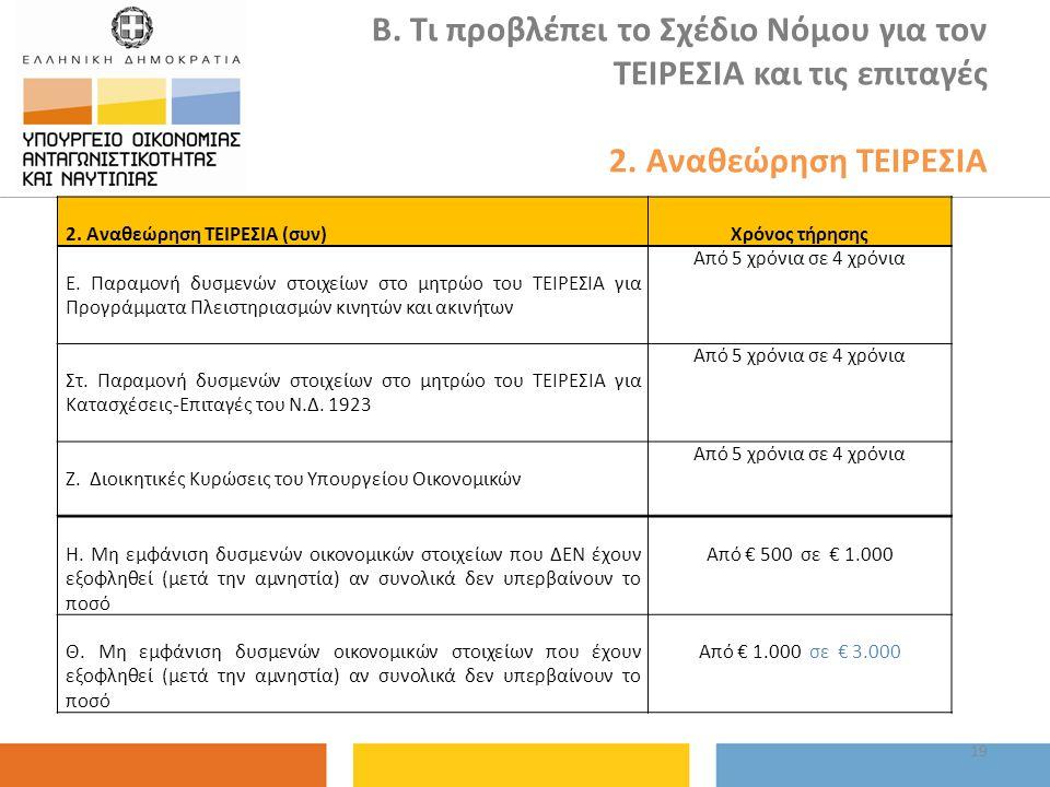 Β. Τι προβλέπει το Σχέδιο Νόμου για τον ΤΕΙΡΕΣΙΑ και τις επιταγές 2. Αναθεώρηση ΤΕΙΡΕΣΙΑ 2. Αναθεώρηση ΤΕΙΡΕΣΙΑ (συν)Χρόνος τήρησης Ε. Παραμονή δυσμεν
