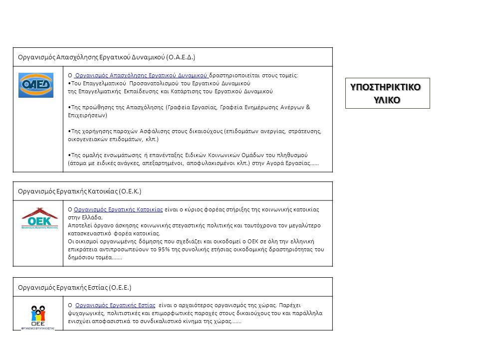 Οργανισμός Απασχόλησης Εργατικού Δυναμικού (O.A.E.Δ.) Ο Οργανισμός Απασχόλησης Εργατικού Δυναμικού δραστηριοποιείται στους τομείς: Οργανισμός Απασχόλη