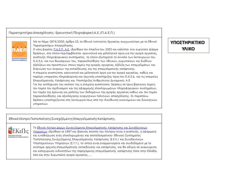 Παρατηρητήριο Απασχόλησης - Ερευνητική Πληροφορική Α.Ε. (Π.Α.Ε.Π.) Με το Νόμο 2874/2000, άρθρο 20, το Εθνικό Ινστιτούτο Εργασίας συγχωνεύτηκε με το Εθ