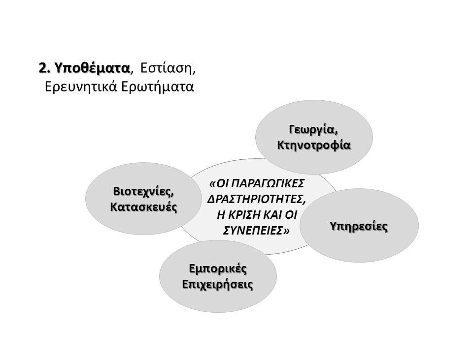 «ΟΙ ΠΑΡΑΓΩΓΙΚΕΣ ΔΡΑΣΤΗΡΙΟΤΗΤΕΣ, Η ΚΡΙΣΗ ΚΑΙ ΟΙ ΣΥΝΕΠΕΙΕΣ» Γεωργία,Κτηνοτροφία 2.Υποθέματα 2. Υποθέματα, Εστίαση, Ερευνητικά Ερωτήματα Βιοτεχνίες,Κατασ
