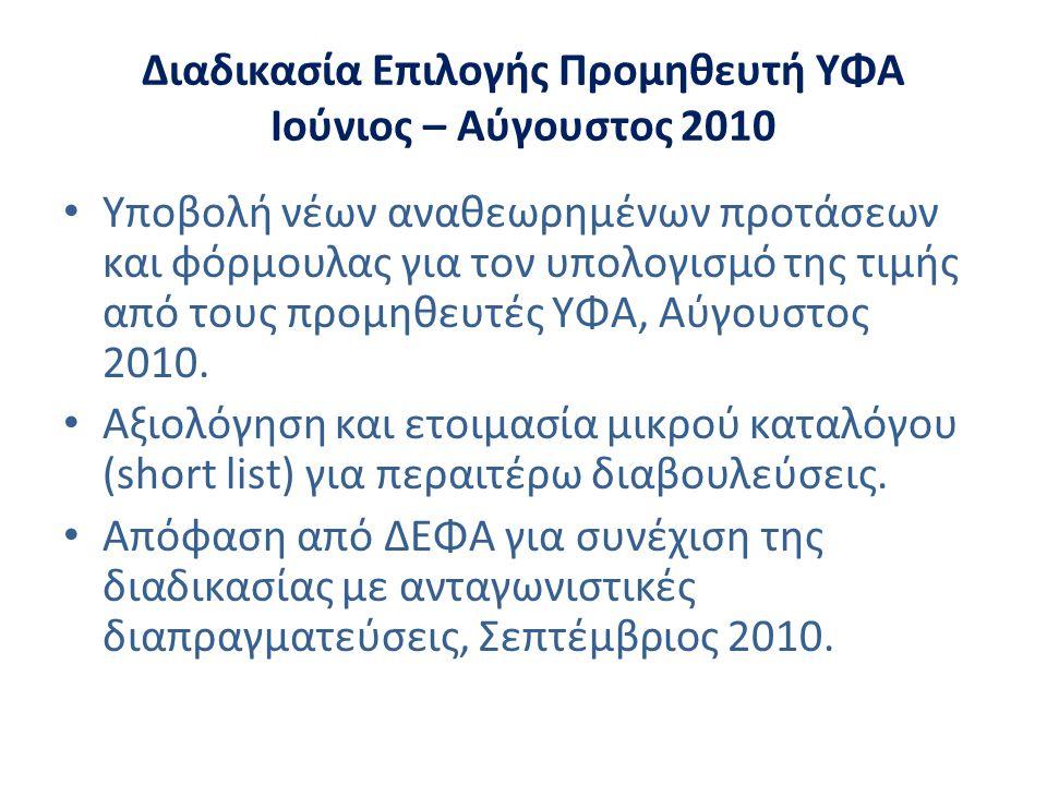 Διαδικασία Επιλογής Προμηθευτή ΥΦΑ Ιούνιος – Αύγουστος 2010 • Υποβολή νέων αναθεωρημένων προτάσεων και φόρμουλας για τον υπολογισμό της τιμής από τους προμηθευτές ΥΦΑ, Αύγουστος 2010.