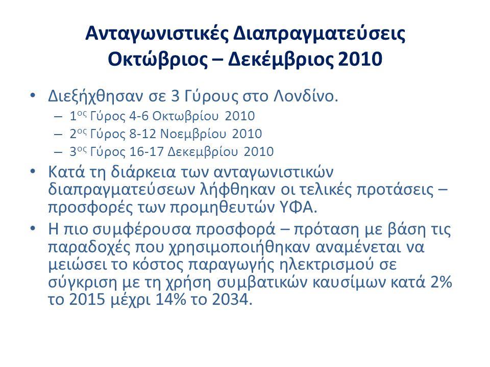 Ανταγωνιστικές Διαπραγματεύσεις Οκτώβριος – Δεκέμβριος 2010 • Διεξήχθησαν σε 3 Γύρους στο Λονδίνο. – 1 ος Γύρος 4-6 Οκτωβρίου 2010 – 2 ος Γύρος 8-12 Ν