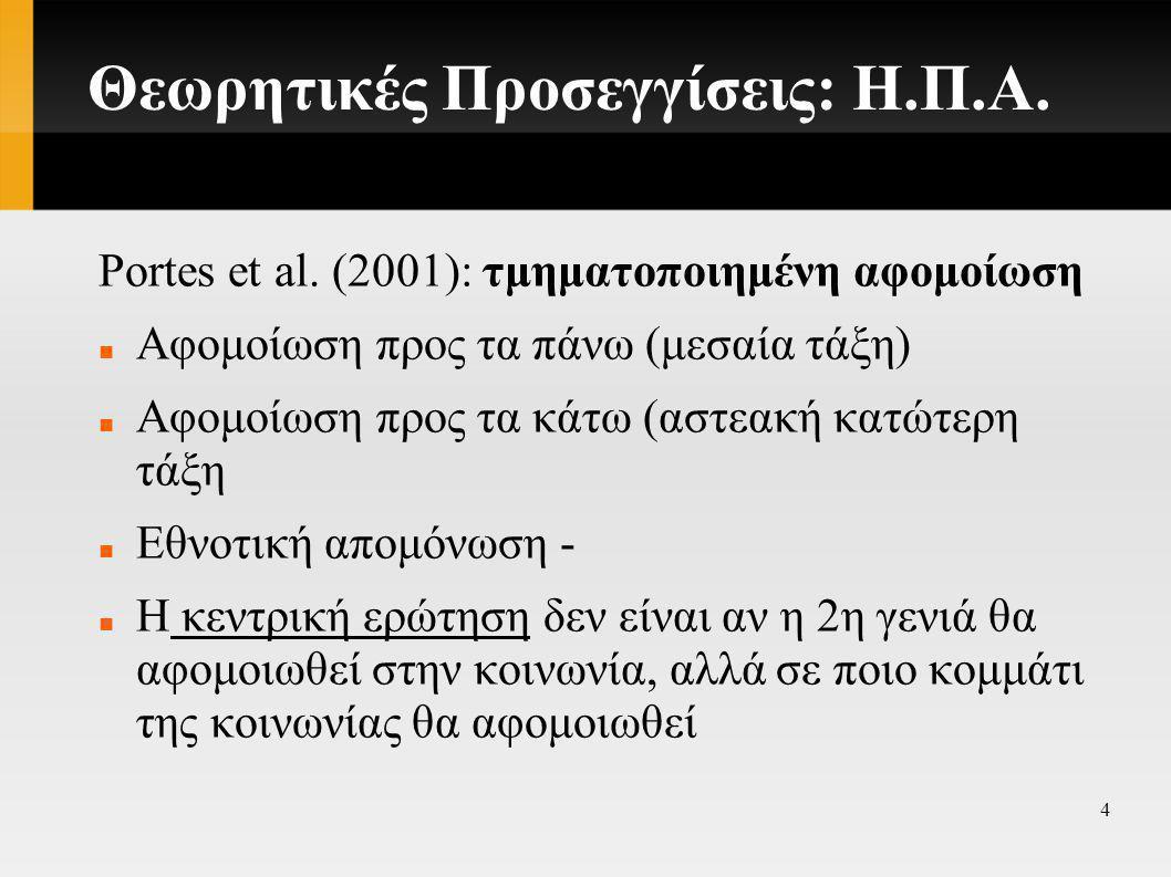 4 Θεωρητικές Προσεγγίσεις: Η.Π.Α. Portes et al.