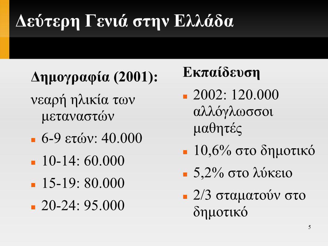 5 Δεύτερη Γενιά στην Ελλάδα Εκπαίδευση  2002: 120.000 αλλόγλωσσοι μαθητές  10,6% στο δημοτικό  5,2% στο λύκειο  2/3 σταματούν στο δημοτικό Δημογραφία (2001): νεαρή ηλικία των μεταναστών  6-9 ετών: 40.000  10-14: 60.000  15-19: 80.000  20-24: 95.000