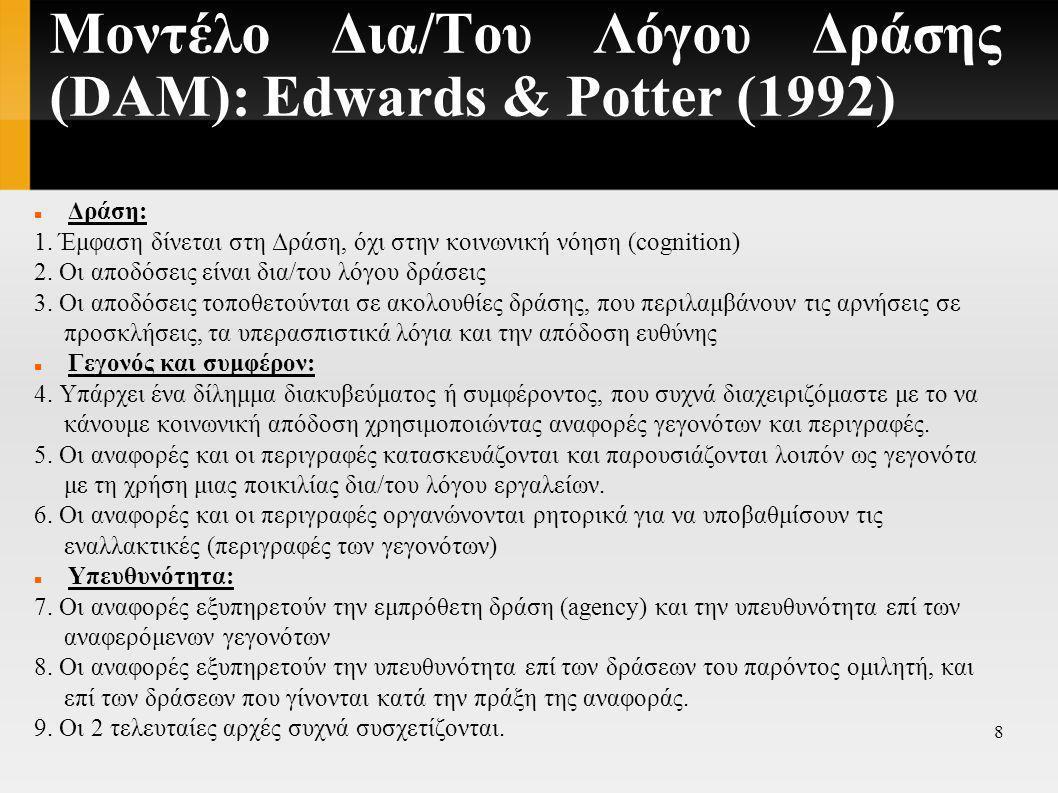 8 Μοντέλο Δια/Του Λόγου Δράσης (DAM): Edwards & Potter (1992)  Δράση: 1.
