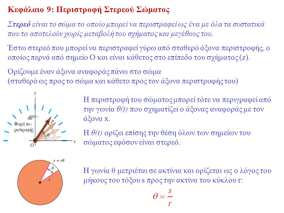 Η περιστροφή του σώματος μπορεί τότε να περιγραφεί από την γωνία θ(t) που σχηματίζει ο άξονας αναφοράς με τον άξονα x. Η θ(t) ορίζει επίσης την θέση ό