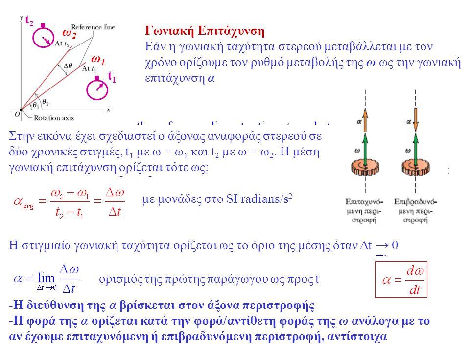 ω1ω1 ω2ω2 t1t1 t2t2 Γωνιακή Επιτάχυνση Εάν η γωνιακή ταχύτητα στερεού μεταβάλλεται με τον χρόνο ορίζουμε τον ρυθμό μεταβολής της ω ως την γωνιακή επιτάχυνση α Στην εικόνα έχει σχεδιαστεί ο άξονας αναφοράς στερεού σε δύο χρονικές στιγμές, t 1 με ω = ω 1 και t 2 με ω = ω 2.