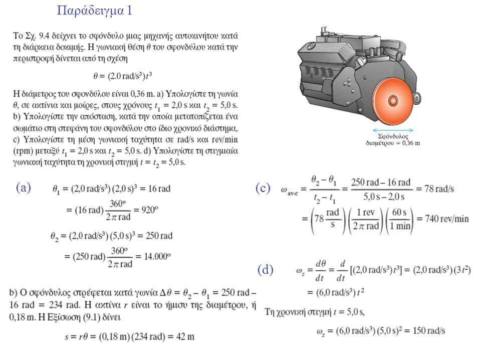Παράδειγμα 1 (a)(a) (c)(c) (d)(d)