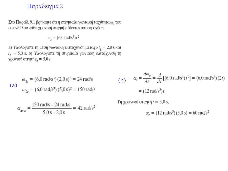 Παράδειγμα 2 (a) (b)