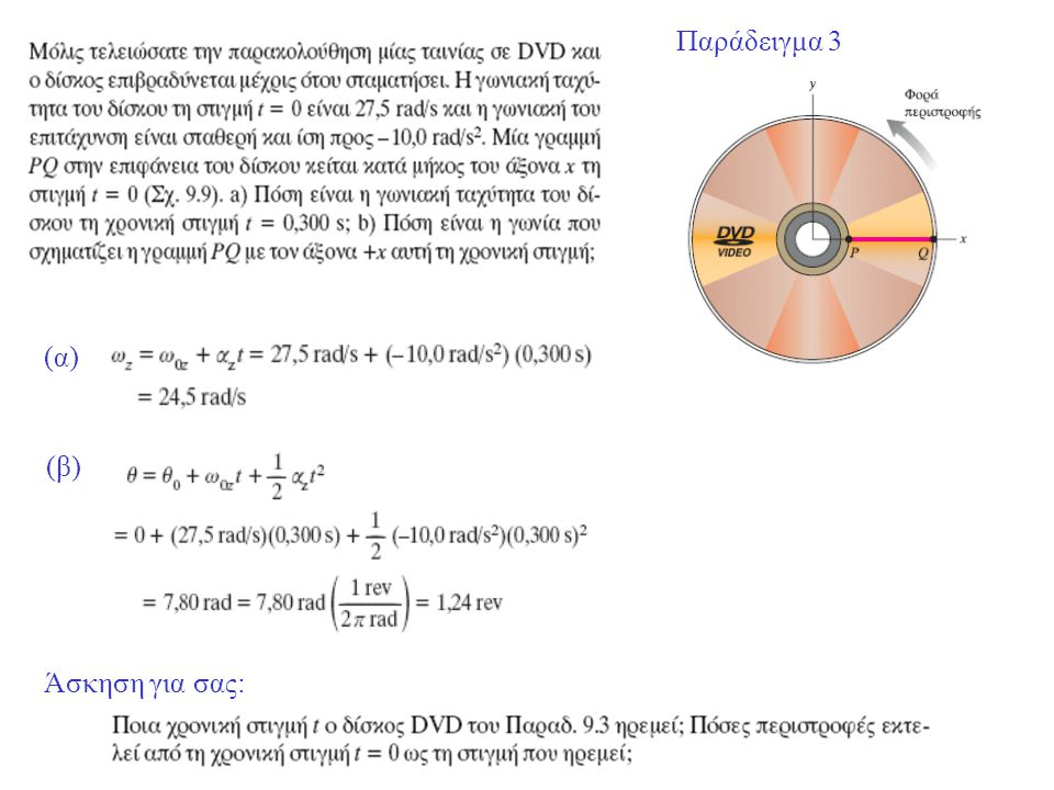 Παράδειγμα 3 (α) (β) Άσκηση για σας: