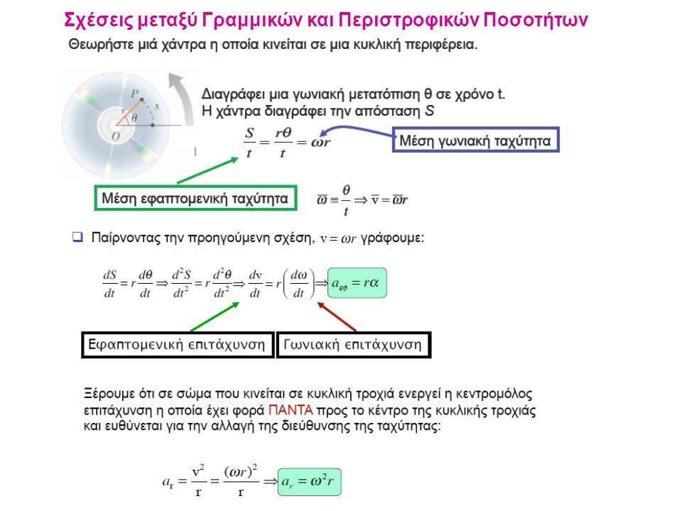 Σχέσεις μεταξύ Γραμμικών και Περιστροφικών Ποσοτήτων