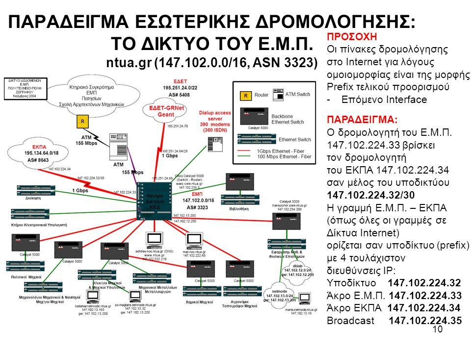 ΔΡΟΜΟΛΟΓΗΣΗ ΕΠΙΠΕΔΟΥ ΔΙΚΤΥΟΥ Inter-AS Routing, Border Gateway Protocols - BGP •Το BGP υλοποιείται μεταξύ συνοριακών δρομολογητών (border routers) Αυτονόμων Κοινοτήτων (AS) ώστε να δίνει σε κάθε AS τον τρόπο για να: –Μαθαίνει πληροφορίες πρόσβασης (subnet reachability information) από γειτονικά AS/δρομολογητές.