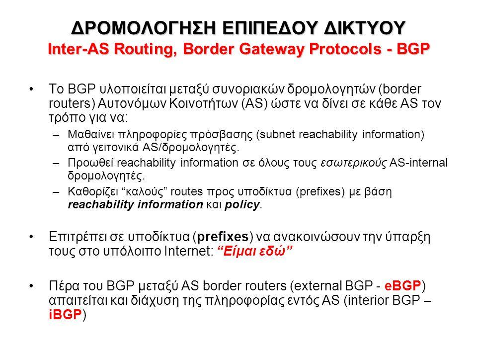 BGP SIGNALLING •Η σηματοδοσία (επίπεδο ελέγχου) του BGP υλοποιείται από Control Messages που διακινούνται με πρωτόκολλο TCP για αξιόπιστο έλεγχο κυκλοφορίας (flow control).