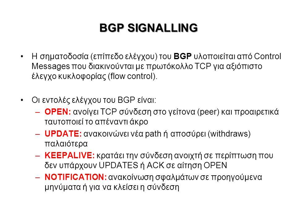 ΒΑΣΙΚΕΣ ΑΡΧΕΣ ΤΟΥ BGP •Τα ζεύγη από συνοριακούς δρομολογητές (BGP peers) ανταλλάσουν πληροφορίες δρομολόγησης (routing info) πάνω από ημι-σταθερές συνδέσεις TCP: BGP sessions –BGP sessions δεν χρειάζεται να αντιστοιχίζονται σε φυσικές συνδέσεις links.