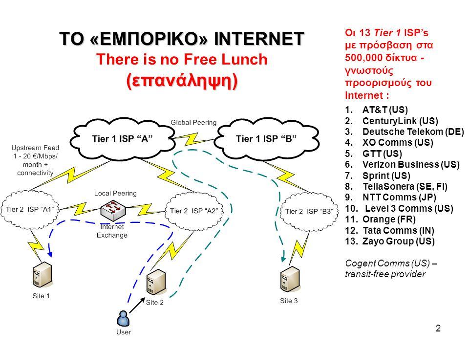 3 ΤΟ ATHENS INTERNET EXCHANGE (AIX) (επανάληψη) ΤΟ ATHENS INTERNET EXCHANGE (AIX) Πρωτοβουλία του Ε.Μ.Π.