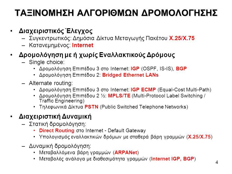 5 ΕΠΑΝΑΛΗΨΗ: ΔΡΟΜΟΛΟΓΗΣΗ ΕΠΙΠΕΔΟΥ 3 Layer 3 Routing •Interior Gateway Protocols (IGP): Μια έξοδος προς επόμενο Interface για κάθε τελικό προορισμό (δίκτυο) –RIP: Bellman Ford –OSPF (Open Shortest Path First): Dijkstra, ιεραρχικό με stub areas) –IS-IS –Δυνατότητα πολλαπλών εναλλακτικών δρόμων ίσου κόστους (ECMP): Direct routing μεταξύ γειτονικών δρομολογητών με παράλληλες συνδέσεις και επιλογή εξόδου με proprietary αλγορίθμους (π.χ.