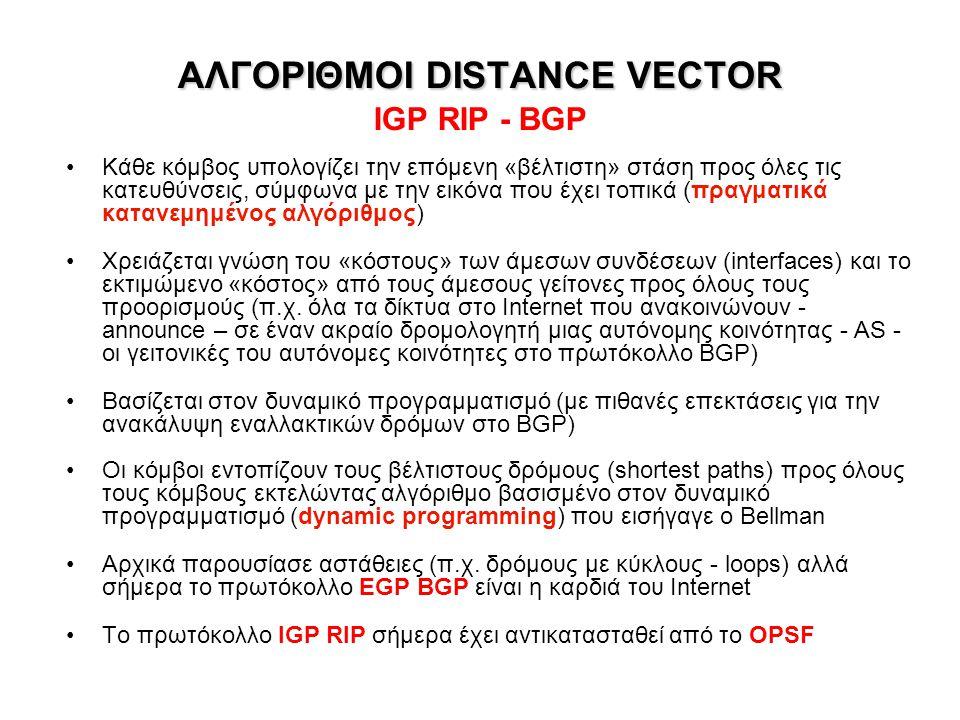 8 ΕΠΑΝΑΛΗΨΗ: ΑΝΑΚΟΙΝΩΣΗ ΔΙΚΤΥΟΥ 135.207.0.0/16 ΜΕΣΩ BGP Distance Vector ΕΠΑΝΑΛΗΨΗ: ΑΝΑΚΟΙΝΩΣΗ ΔΙΚΤΥΟΥ 135.207.0.0/16 ΜΕΣΩ BGP Distance Vector (από παρουσίαση του Timothy G.