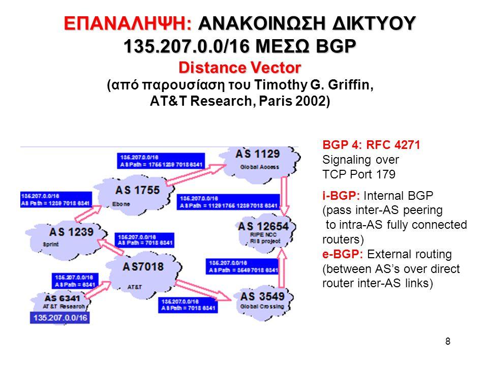 ΑΛΓΟΡΙΘΜΟΣ LINK STATE ΑΛΓΟΡΙΘΜΟΣ LINK STATE IGP OSPF •Κάθε δρομολογητής μιας περιοχής OSPF (core area) έχει πλήρη εικόνα της περιοχής του – τοπολογία, κόστη συνδέσεων •Όλοι οι δρομολογητές εκτελούν τον αλγόριθμο Dijkstra για εντοπισμό όλων των δρόμων ελαχίστου κόστους (shortest paths) σε ρόλο κεντρικού συστήματος ελέγχου, περιοδικά (default 240 sec) ή όποτε αντιληφθούν ότι άλλαξε η κατάσταση του δικτύου – θεωρητικά όλοι έχουν την ίδια εικόνα •Θεωρείται ευσταθής αλγόριθμος, επαρκής για IGP: Μια αυτόνομη κοινότητα ιεραρχείται εσωτερικά σε περιοχές OSPF (μία ή περισσότερες) + περιφερειακές stub areas με static routing (στο δίκτυο του ΕΜΠ, OSPF τρέχουν μόνο 2 δρομολογητές) •Γενίκευση του OSPF: ECMP (Equal-Cost Multi-Path) •Σε μεγάλα δίκτυα κορμού εφαρμόζεται εναλλακτικά ο Αλγόριθμος IS-IS (Intermediate System to Intermediate System)
