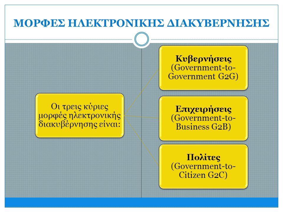 ΜΟΡΦΕΣ ΗΛΕΚΤΡΟΝΙΚΗΣ ΔΙΑΚΥΒΕΡΝΗΣΗΣ Οι τρεις κύριες μορφές ηλεκτρονικής διακυβέρνησης είναι: Κυβερνήσεις (Government-to- Government G2G) Επιχειρήσεις (Government-to- Business G2B) Πολίτες (Government-to- Citizen G2C)