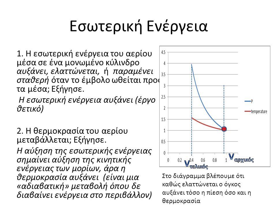 ΙΙ. Έργο και κινητική ενέργεια Στη θερμική φυσική συχνά ενδιαφερόμαστε τι την εσωτερική ενέργεια (Ε ες ) ενός συστήματος. Η εσωτερική ενέργεια ενός ιδ