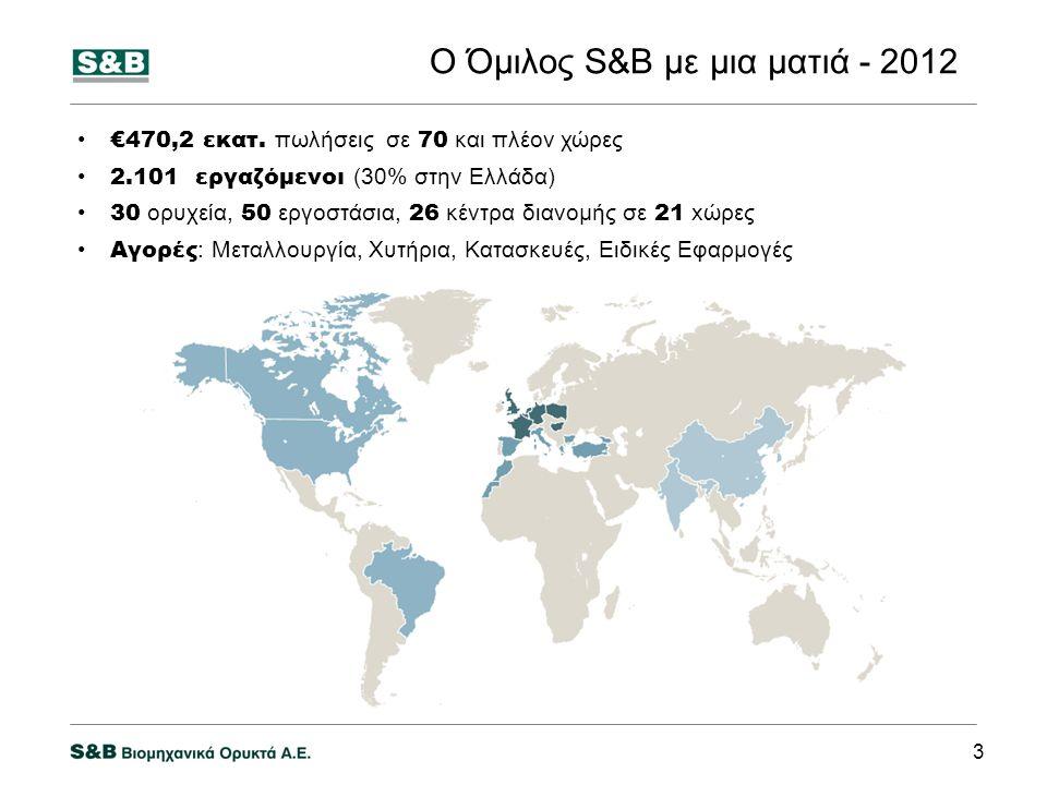 Ο Όμιλος S&B με μια ματιά - 2012 • €470,2 εκατ.