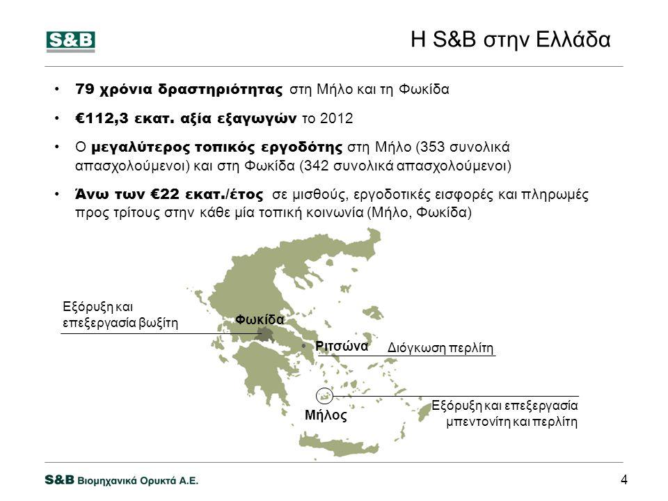 Φωκίδα Μήλος Η S&B στην Ελλάδα Εξόρυξη και επεξεργασία μπεντονίτη και περλίτη Εξόρυξη και επεξεργασία βωξίτη  Ριτσώνα Διόγκωση περλίτη • 79 χρόνια δραστηριότητας στη Μήλο και τη Φωκίδα • €112,3 εκατ.