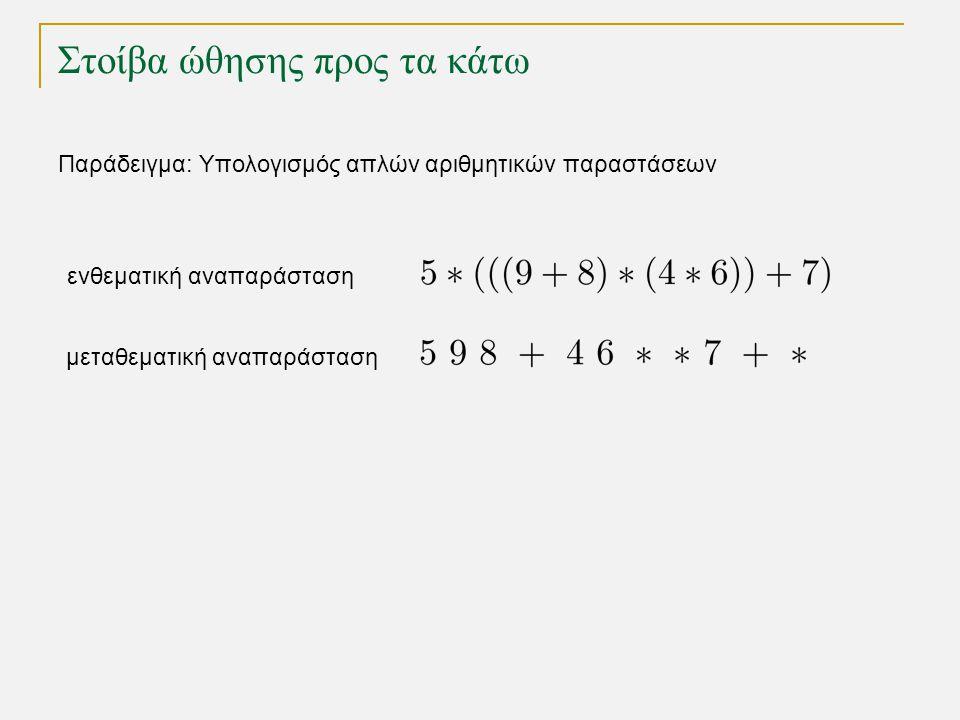 Στοίβα ώθησης προς τα κάτω Παράδειγμα: Υπολογισμός απλών αριθμητικών παραστάσεων ενθεματική αναπαράσταση μεταθεματική αναπαράσταση