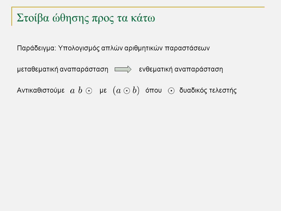 Στοίβα ώθησης προς τα κάτω Παράδειγμα: Υπολογισμός απλών αριθμητικών παραστάσεων ενθεματική αναπαράστασημεταθεματική αναπαράσταση Αντικαθιστούμε με όπου δυαδικός τελεστής