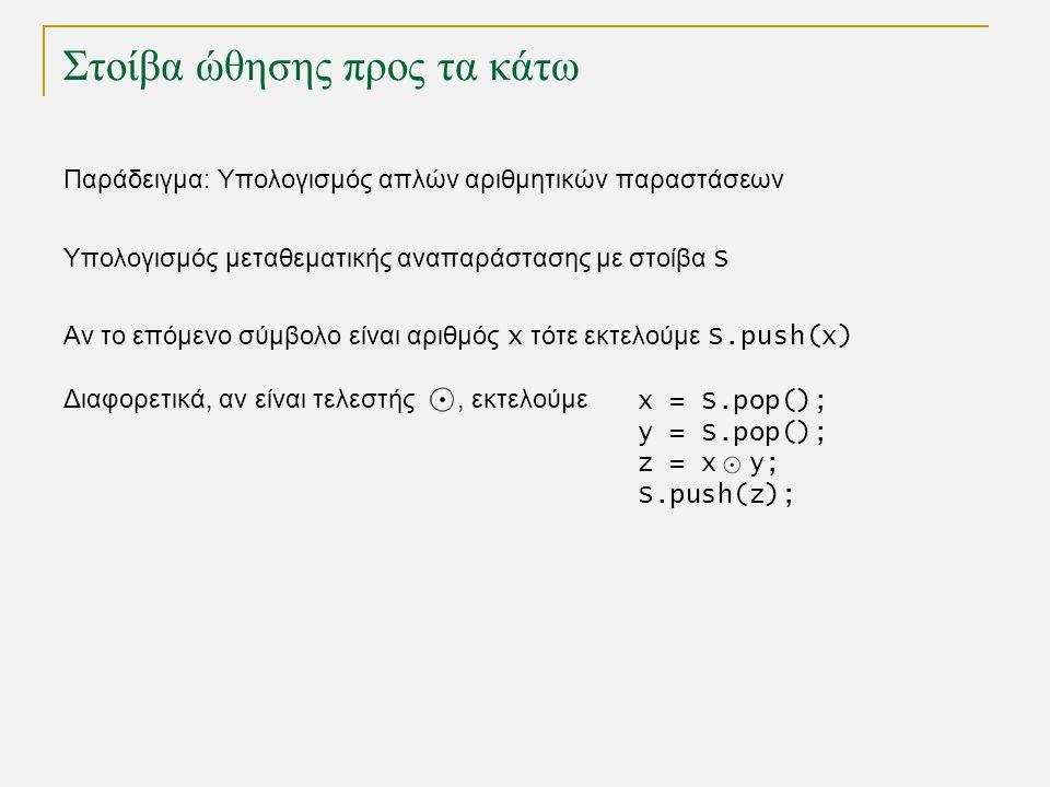 Στοίβα ώθησης προς τα κάτω Παράδειγμα: Υπολογισμός απλών αριθμητικών παραστάσεων Υπολογισμός μεταθεματικής αναπαράστασης με στοίβα S Αν το επόμενο σύμβολο είναι αριθμός x τότε εκτελούμε S.push(x) Διαφορετικά, αν είναι τελεστής , εκτελούμε x = S.pop(); y = S.pop(); z = x y; S.push(z);