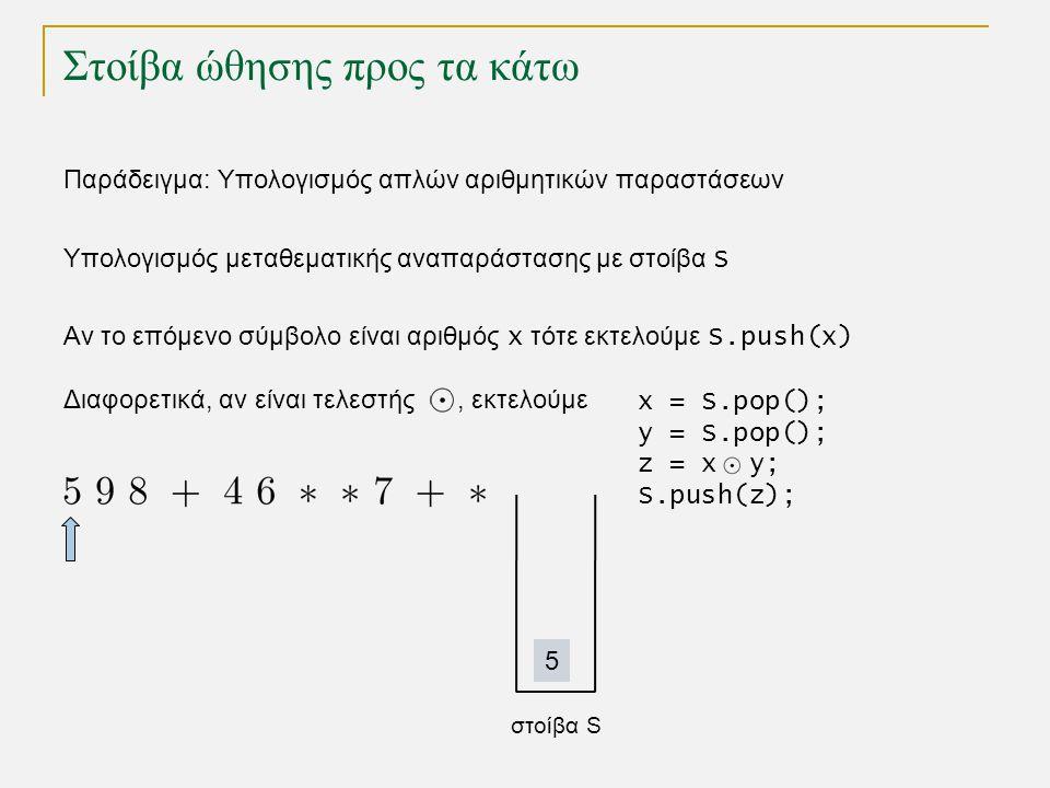 Στοίβα ώθησης προς τα κάτω Παράδειγμα: Υπολογισμός απλών αριθμητικών παραστάσεων στοίβα S 5 Υπολογισμός μεταθεματικής αναπαράστασης με στοίβα S Αν το επόμενο σύμβολο είναι αριθμός x τότε εκτελούμε S.push(x) Διαφορετικά, αν είναι τελεστής , εκτελούμε x = S.pop(); y = S.pop(); z = x y; S.push(z);