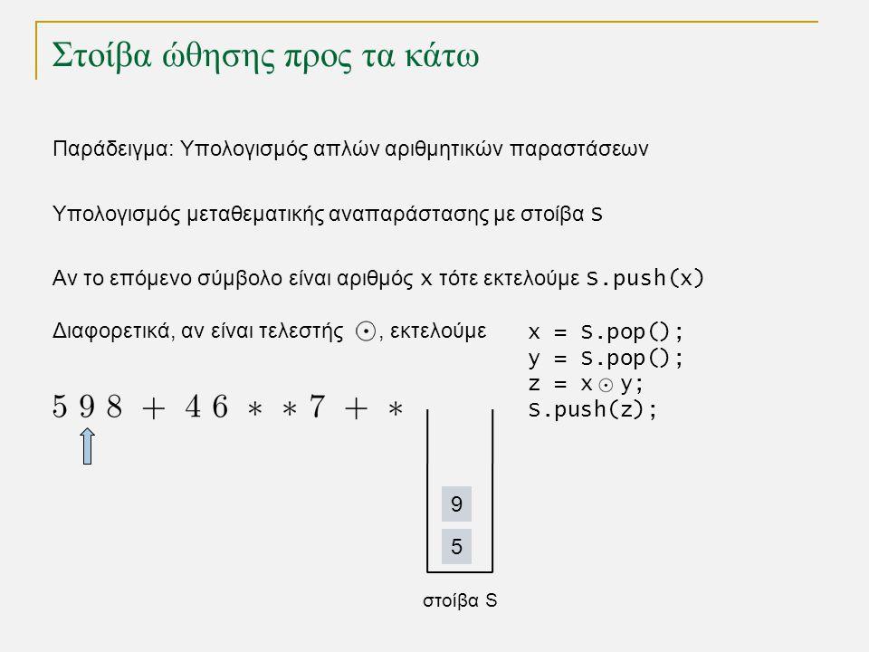 Στοίβα ώθησης προς τα κάτω Παράδειγμα: Υπολογισμός απλών αριθμητικών παραστάσεων στοίβα S 5 9 Υπολογισμός μεταθεματικής αναπαράστασης με στοίβα S Αν το επόμενο σύμβολο είναι αριθμός x τότε εκτελούμε S.push(x) Διαφορετικά, αν είναι τελεστής , εκτελούμε x = S.pop(); y = S.pop(); z = x y; S.push(z);