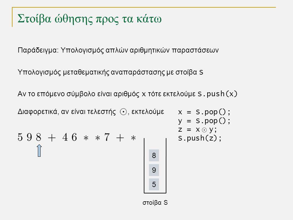 Στοίβα ώθησης προς τα κάτω Παράδειγμα: Υπολογισμός απλών αριθμητικών παραστάσεων στοίβα S 5 9 8 Υπολογισμός μεταθεματικής αναπαράστασης με στοίβα S Αν το επόμενο σύμβολο είναι αριθμός x τότε εκτελούμε S.push(x) Διαφορετικά, αν είναι τελεστής , εκτελούμε x = S.pop(); y = S.pop(); z = x y; S.push(z);