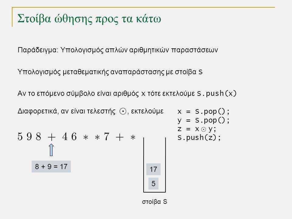 Στοίβα ώθησης προς τα κάτω Παράδειγμα: Υπολογισμός απλών αριθμητικών παραστάσεων στοίβα S 5 17 8 + 9 = 17 Υπολογισμός μεταθεματικής αναπαράστασης με στοίβα S Αν το επόμενο σύμβολο είναι αριθμός x τότε εκτελούμε S.push(x) Διαφορετικά, αν είναι τελεστής , εκτελούμε x = S.pop(); y = S.pop(); z = x y; S.push(z);