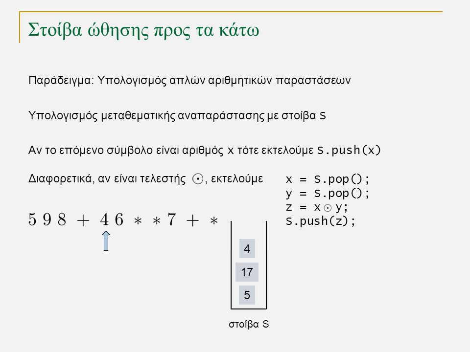 Στοίβα ώθησης προς τα κάτω Παράδειγμα: Υπολογισμός απλών αριθμητικών παραστάσεων στοίβα S 5 17 4 Υπολογισμός μεταθεματικής αναπαράστασης με στοίβα S Αν το επόμενο σύμβολο είναι αριθμός x τότε εκτελούμε S.push(x) Διαφορετικά, αν είναι τελεστής , εκτελούμε x = S.pop(); y = S.pop(); z = x y; S.push(z);